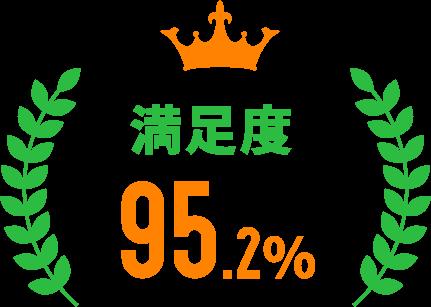 満足度95.2%